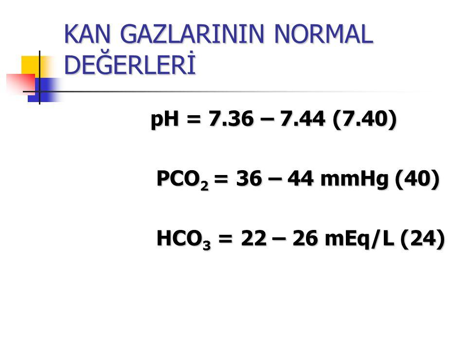 KAN GAZLARININ NORMAL DEĞERLERİ pH = 7.36 – 7.44 (7.40) pH = 7.36 – 7.44 (7.40) PCO 2 = 36 – 44 mmHg (40) PCO 2 = 36 – 44 mmHg (40) HCO 3 = 22 – 26 mE