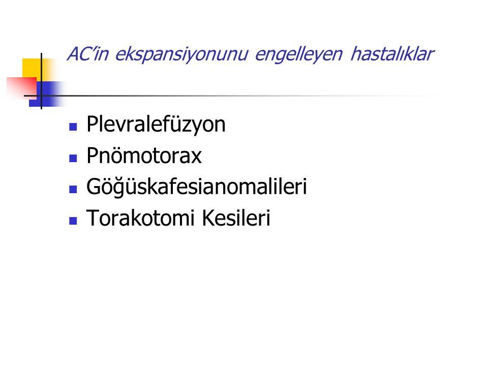 AC'in ekspansiyonunu engelleyen hastalıklar Plevralefüzyon Pnömotorax Göğüskafesianomalileri Torakotomi Kesileri