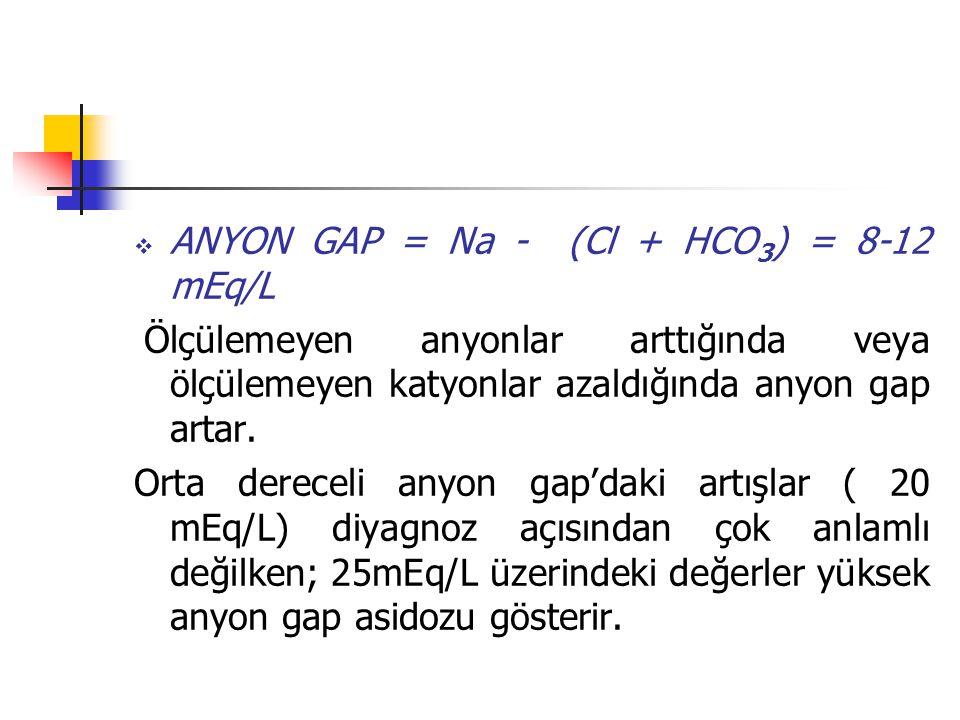  ANYON GAP = Na - (Cl + HCO 3 ) = 8-12 mEq/L Ölçülemeyen anyonlar arttığında veya ölçülemeyen katyonlar azaldığında anyon gap artar. Orta dereceli an