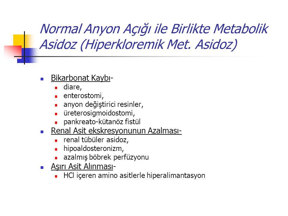Normal Anyon Açığı ile Birlikte Metabolik Asidoz (Hiperkloremik Met. Asidoz) Bikarbonat Kaybı- diare, enterostomi, anyon değiştirici resinler, üretero