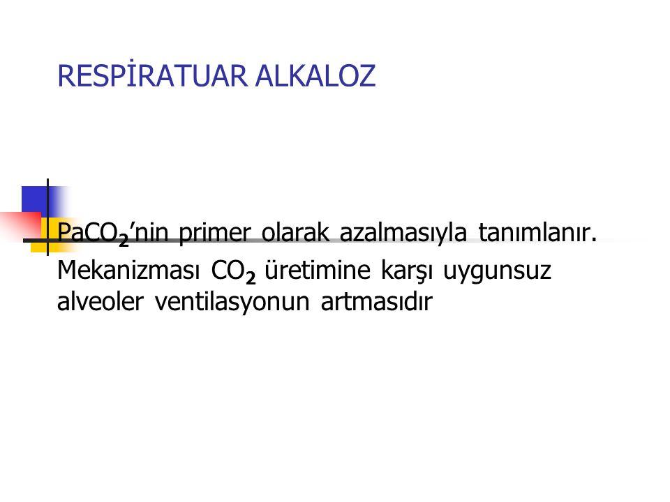 RESPİRATUAR ALKALOZ PaCO 2 'nin primer olarak azalmasıyla tanımlanır. Mekanizması CO 2 üretimine karşı uygunsuz alveoler ventilasyonun artmasıdır