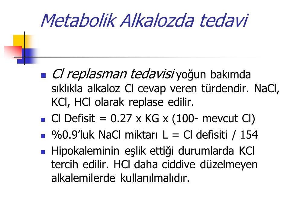 Metabolik Alkalozda tedavi Cl replasman tedavisi yoğun bakımda sıklıkla alkaloz Cl cevap veren türdendir. NaCl, KCl, HCl olarak replase edilir. Cl Def