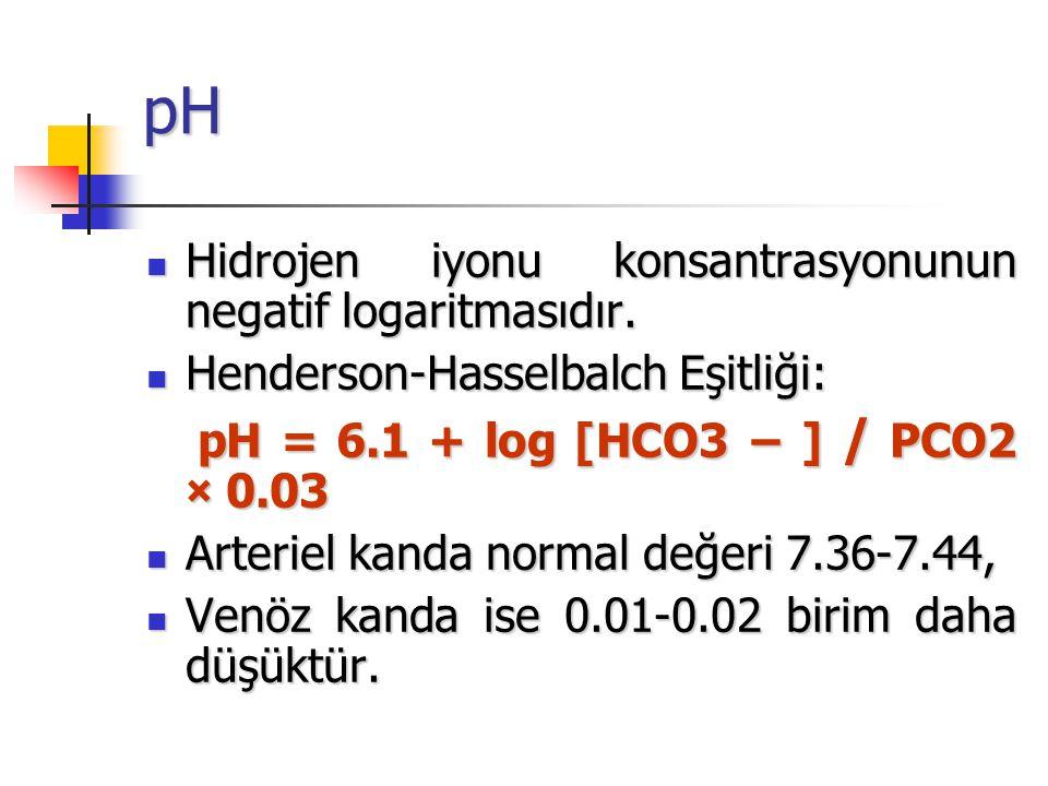 pH Hidrojen iyonu konsantrasyonunun negatif logaritmasıdır. Hidrojen iyonu konsantrasyonunun negatif logaritmasıdır. Henderson-Hasselbalch Eşitliği: H