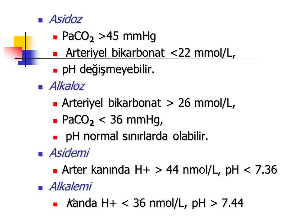 Primer ve sekonder asit-baz değişiklikleri Primer bozukluk Kompensatuar yanıt Primer bozukluk Kompensatuar yanıt PCO 2 HCO 3 ( Respiratuar Asidoz) (Metabolik Alkaloz) PCO 2 HCO 3 ( Respiratuar Asidoz) (Metabolik Alkaloz) PCO 2 HCO 3 PCO 2 HCO 3 (Respiratuar Alkaloz) (Metabolik Asidoz) (Respiratuar Alkaloz) (Metabolik Asidoz) HCO 3 PCO 2 HCO 3 PCO 2 (Metabolik Asidoz) (Respiratuar Alkaloz) (Metabolik Asidoz) (Respiratuar Alkaloz) HCO 3 PCO 2 HCO 3 PCO 2 (Metabolik Alkaloz) (Respiratuar Asidoz) (Metabolik Alkaloz) (Respiratuar Asidoz)