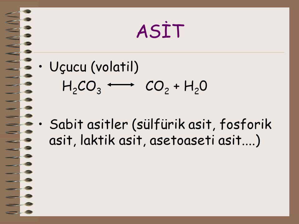 ASİT Uçucu (volatil) H 2 CO 3 CO 2 + H 2 0 Sabit asitler (sülfürik asit, fosforik asit, laktik asit, asetoaseti asit....)