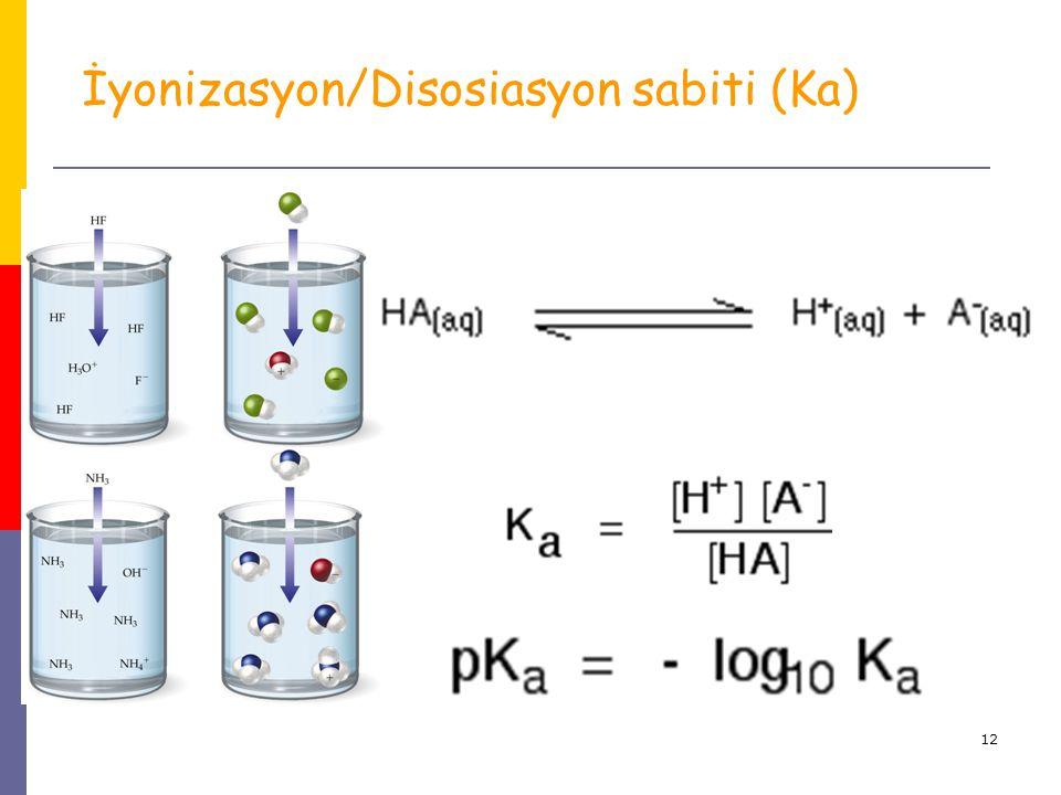 12 İyonizasyon/Disosiasyon sabiti (Ka)