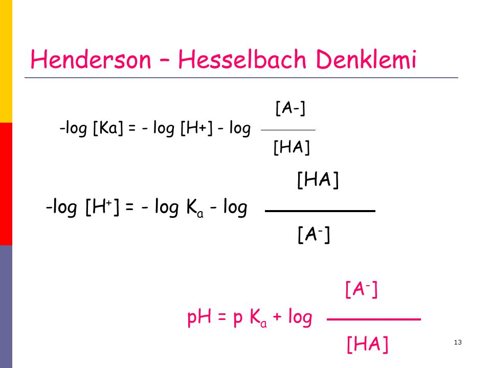 13 Henderson – Hesselbach Denklemi [HA] -log [H + ] = - log K a - log [A - ] pH = p K a + log [HA] [A-] -log [Ka] = - log [H+] - log [HA]