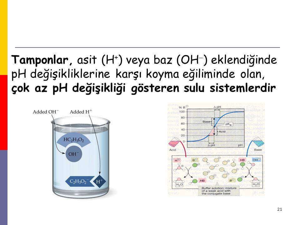 21 Tamponlar, asit (H + ) veya baz (OH  ) eklendiğinde pH değişikliklerine karşı koyma eğiliminde olan, çok az pH değişikliği gösteren sulu sistemler