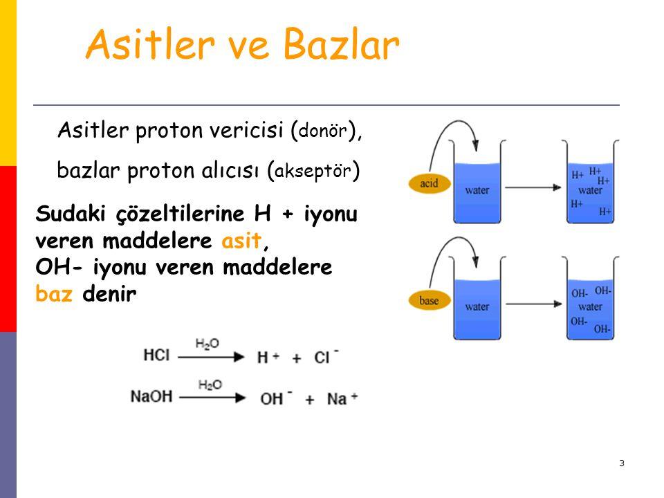 3 Asitler ve Bazlar Asitler proton vericisi ( donör ), bazlar proton alıcısı ( akseptör ) Sudaki çözeltilerine H + iyonu veren maddelere asit, OH- iyo