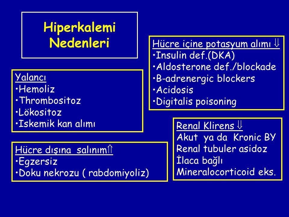 Hiperkalemi Nedenleri Yalancı Hemoliz Thrombositoz Lökositoz Iskemik kan alımı Hücre dışına salınım  Egzersiz Doku nekrozu ( rabdomiyoliz) Hücre için