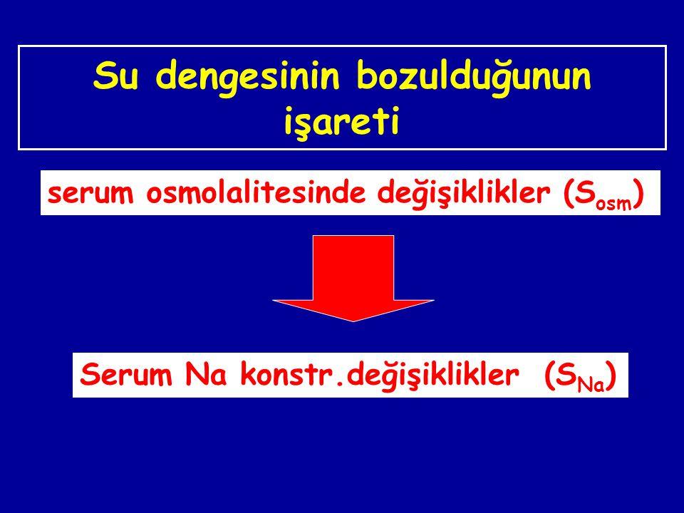 Su dengesinin bozulduğunun işareti serum osmolalitesinde değişiklikler (S osm ) Serum Na konstr.değişiklikler (S Na )