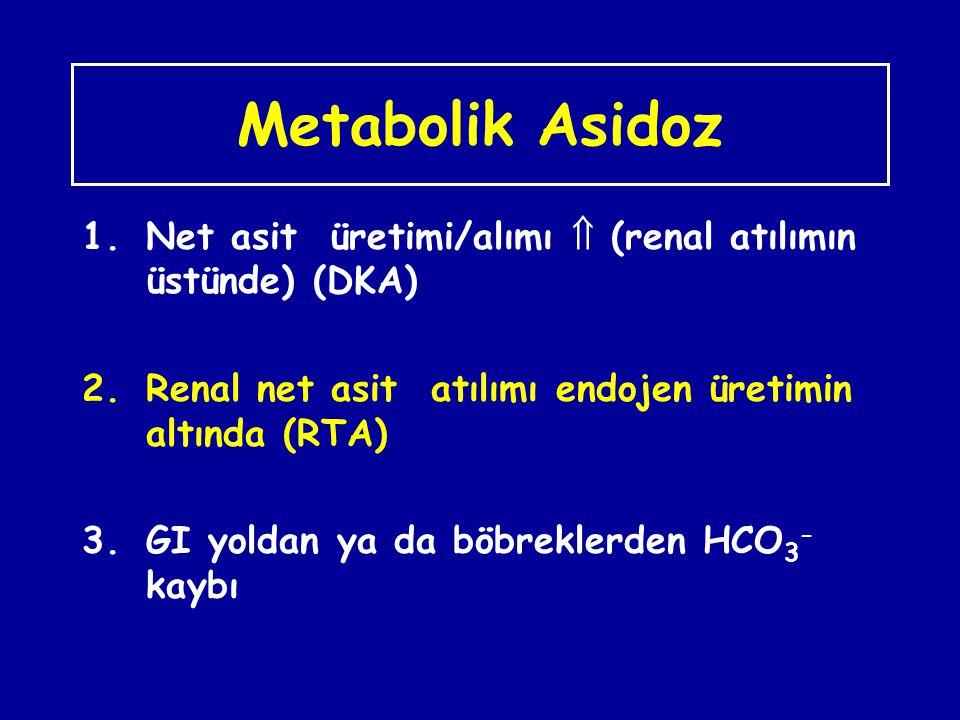 Metabolik Asidoz 1.Net asit üretimi/alımı  (renal atılımın üstünde) (DKA) 2.Renal net asit atılımı endojen üretimin altında (RTA) 3.GI yoldan ya da b