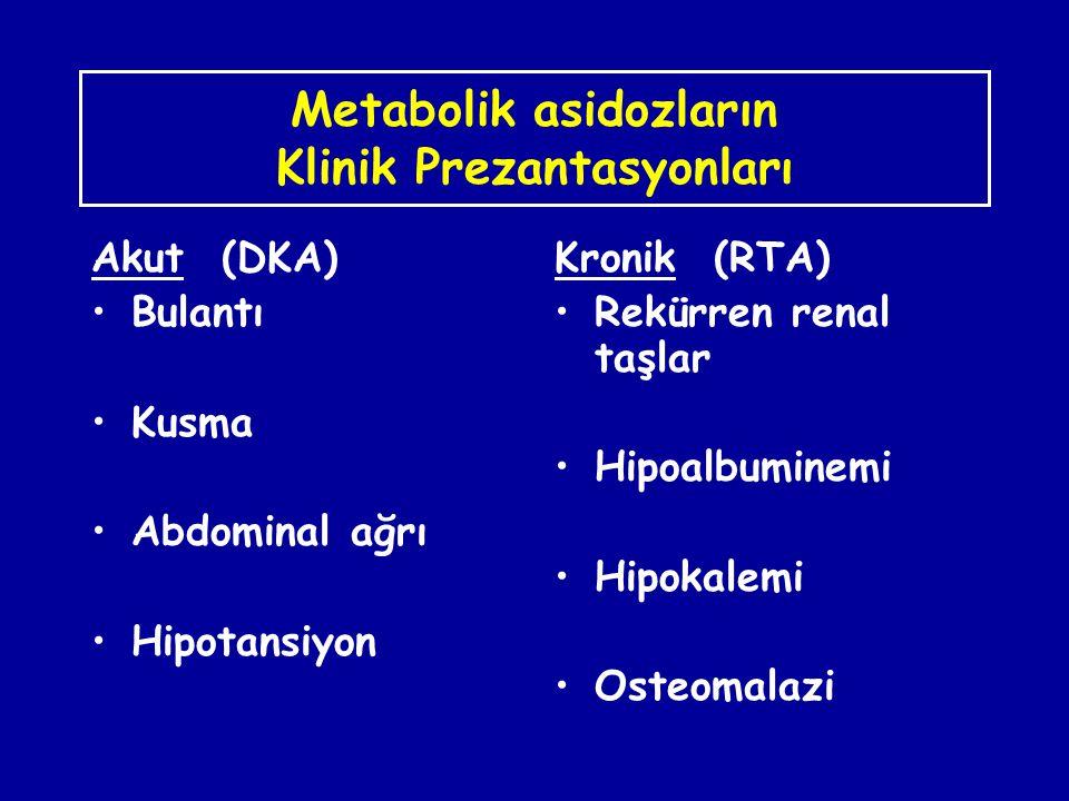 Metabolik asidozların Klinik Prezantasyonları Akut (DKA) Bulantı Kusma Abdominal ağrı Hipotansiyon Kronik (RTA) Rekürren renal taşlar Hipoalbuminemi H