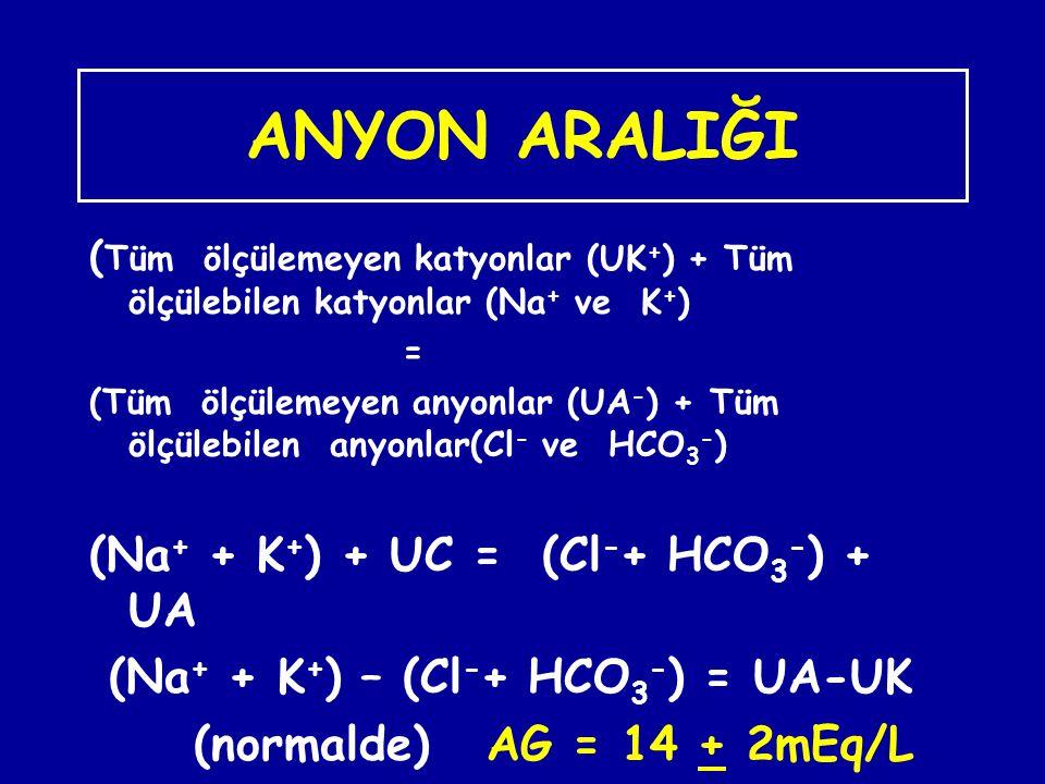 ANYON ARALIĞI ( Tüm ölçülemeyen katyonlar (UK + ) + Tüm ölçülebilen katyonlar (Na + ve K + ) = (Tüm ölçülemeyen anyonlar (UA - ) + Tüm ölçülebilen any