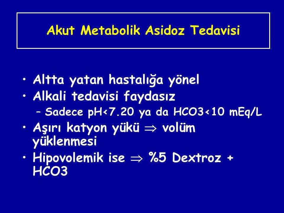 Akut Metabolik Asidoz Tedavisi Altta yatan hastalığa yönel Alkali tedavisi faydasız –Sadece pH<7.20 ya da HCO3<10 mEq/L Aşırı katyon yükü  volüm yükl