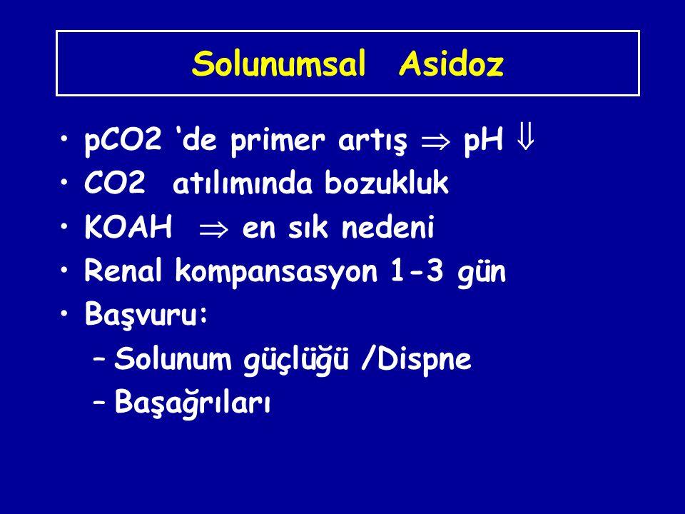Solunumsal Asidoz pCO2 'de primer artış  pH  CO2 atılımında bozukluk KOAH  en sık nedeni Renal kompansasyon 1-3 gün Başvuru: –Solunum güçlüğü /Disp