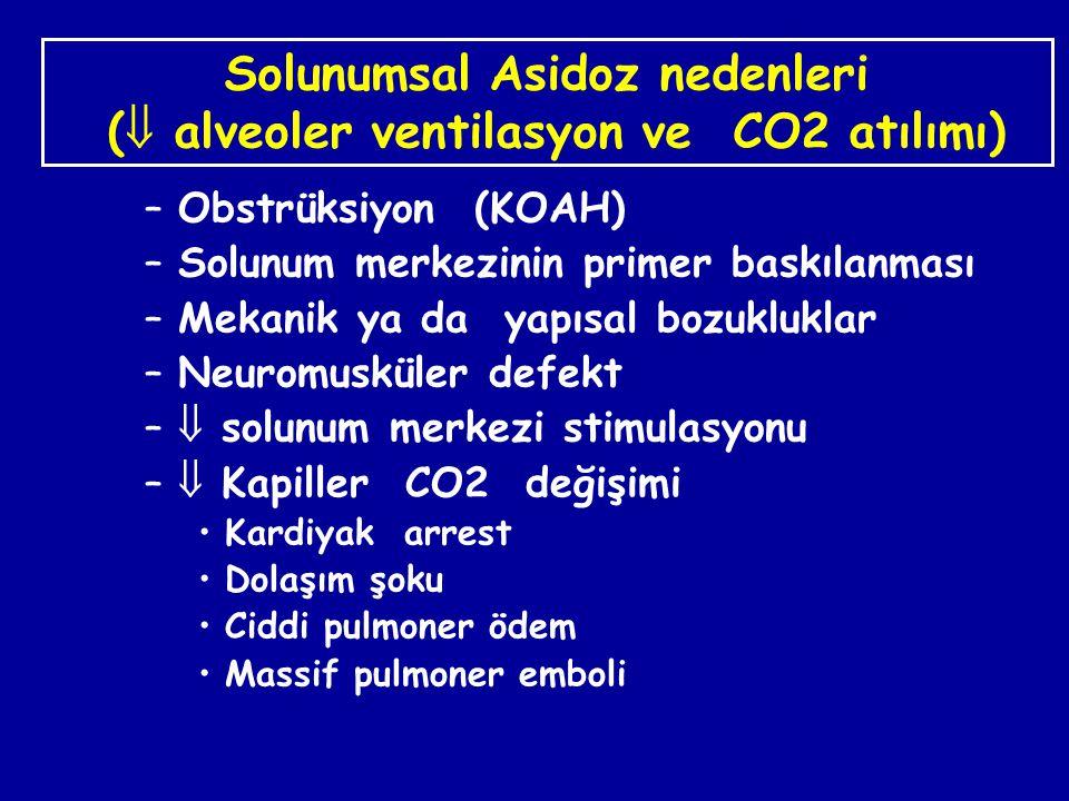 Solunumsal Asidoz nedenleri (  alveoler ventilasyon ve CO2 atılımı) –Obstrüksiyon (KOAH) –Solunum merkezinin primer baskılanması –Mekanik ya da yapıs