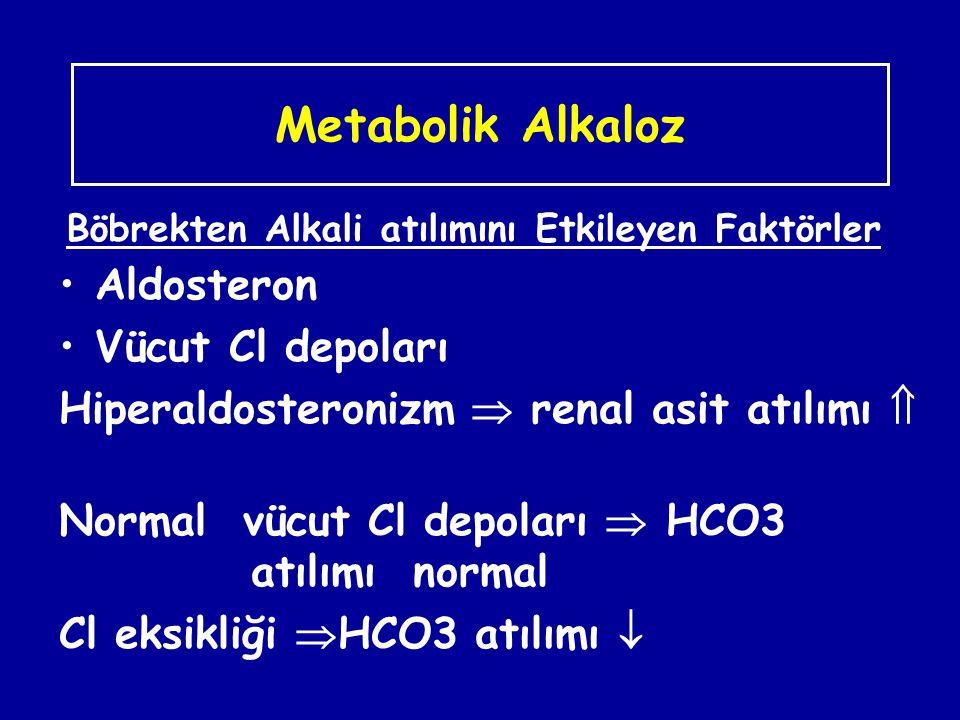 Metabolik Alkaloz Aldosteron Vücut Cl depoları Hiperaldosteronizm  renal asit atılımı  Normal vücut Cl depoları  HCO3 atılımı normal Cl eksikliği 