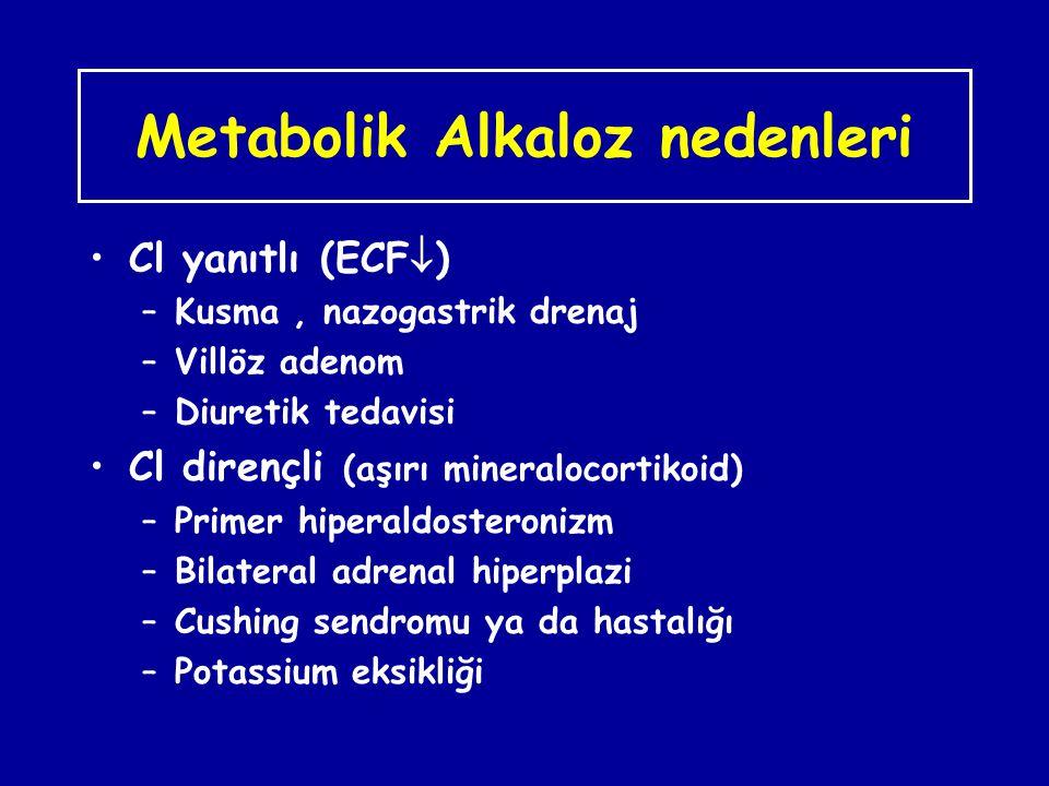 Metabolik Alkaloz nedenleri Cl yanıtlı (ECF  ) –Kusma, nazogastrik drenaj –Villöz adenom –Diuretik tedavisi Cl dirençli (aşırı mineralocortikoid) –Pr