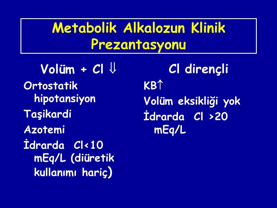 Metabolik Alkalozun Klinik Prezantasyonu Volüm + Cl  Ortostatik hipotansiyon Taşikardi Azotemi İdrarda Cl<10 mEq/L (diüretik kullanımı hariç ) Cl dir