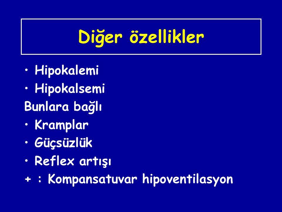 Diğer özellikler Hipokalemi Hipokalsemi Bunlara bağlı Kramplar Güçsüzlük Reflex artışı + : Kompansatuvar hipoventilasyon