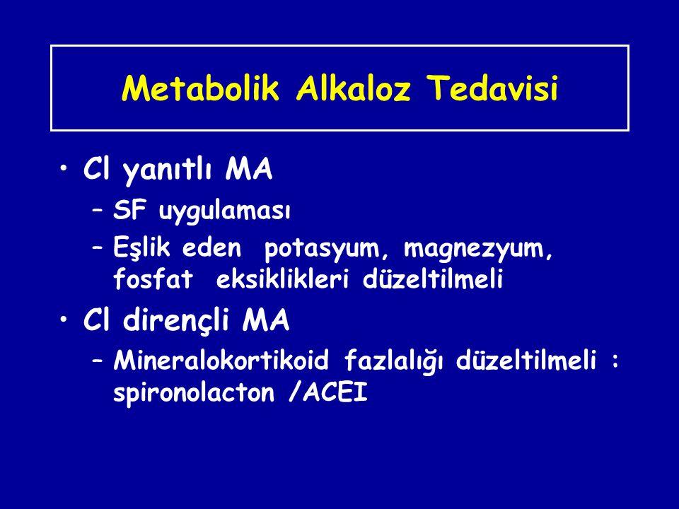 Metabolik Alkaloz Tedavisi Cl yanıtlı MA –SF uygulaması –Eşlik eden potasyum, magnezyum, fosfat eksiklikleri düzeltilmeli Cl dirençli MA –Mineralokort