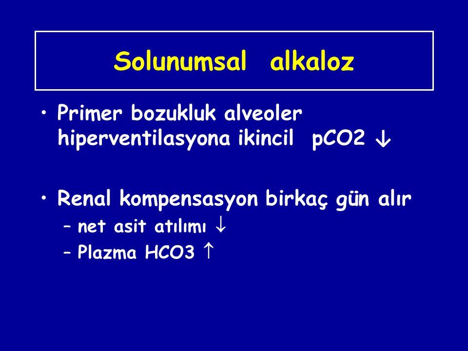 Solunumsal alkaloz Primer bozukluk alveoler hiperventilasyona ikincil pCO2 ↓ Renal kompensasyon birkaç gün alır –net asit atılımı  –Plazma HCO3 