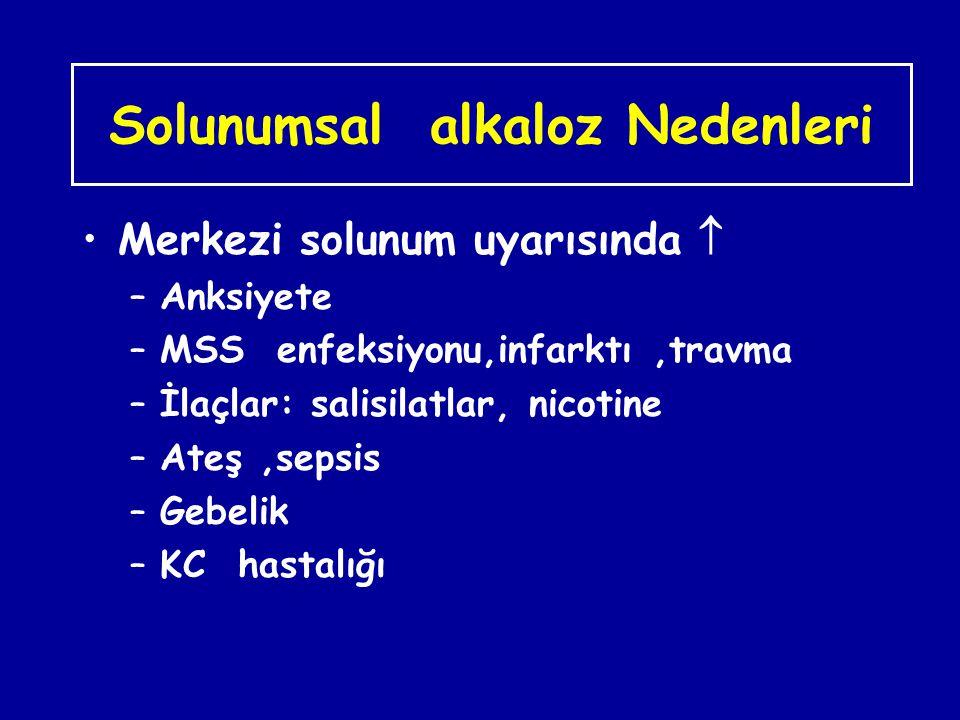 Solunumsal alkaloz Nedenleri Merkezi solunum uyarısında  –Anksiyete –MSS enfeksiyonu,infarktı,travma –İlaçlar: salisilatlar, nicotine –Ateş,sepsis –G