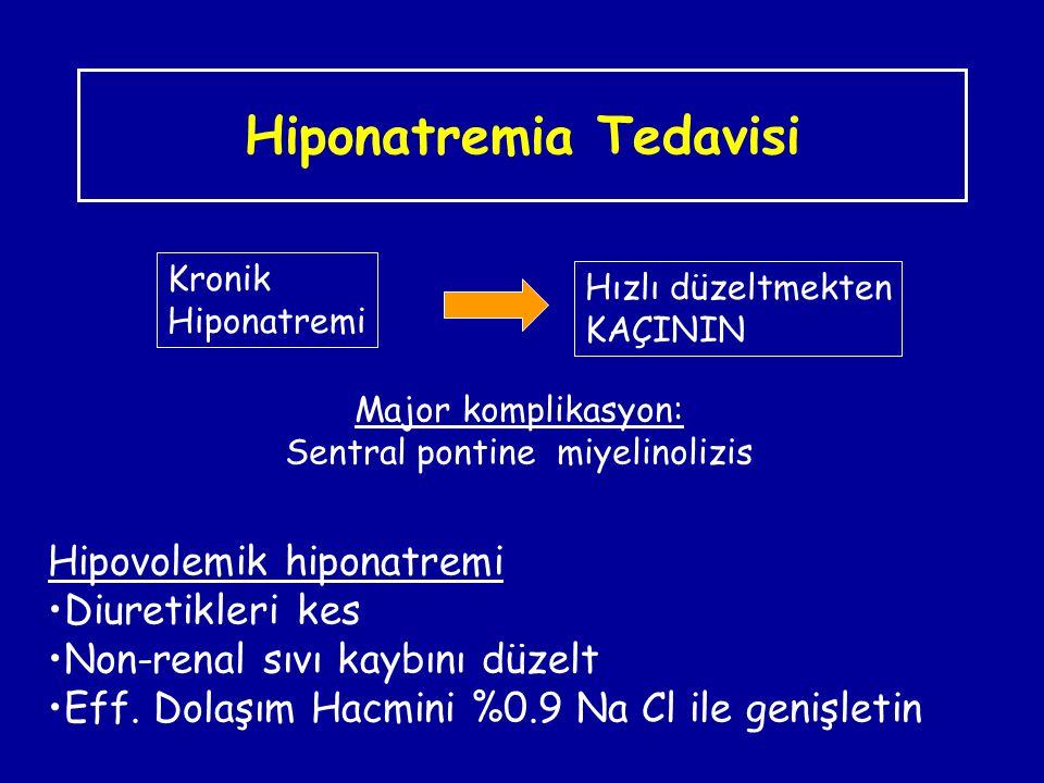 Hiponatremia Tedavisi Hızlı düzeltmekten KAÇININ Kronik Hiponatremi Major komplikasyon: Sentral pontine miyelinolizis Hipovolemik hiponatremi Diuretik