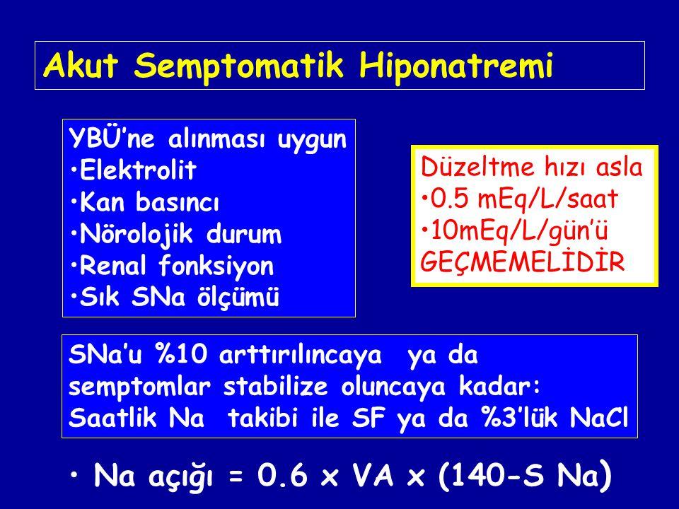 Akut Semptomatik Hiponatremi YBÜ'ne alınması uygun Elektrolit Kan basıncı Nörolojik durum Renal fonksiyon Sık SNa ölçümü SNa'u %10 arttırılıncaya ya d