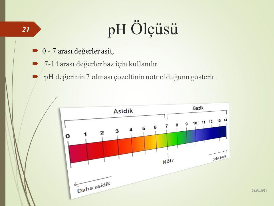 pH Ölçüsü  Bir sıvı çözeltideki asit miktarı, pH ölçüsü olarak adlandırılan bir yöntemle tespit edilir.  Bunun için pH kâğıdı ya da pH metre aleti k