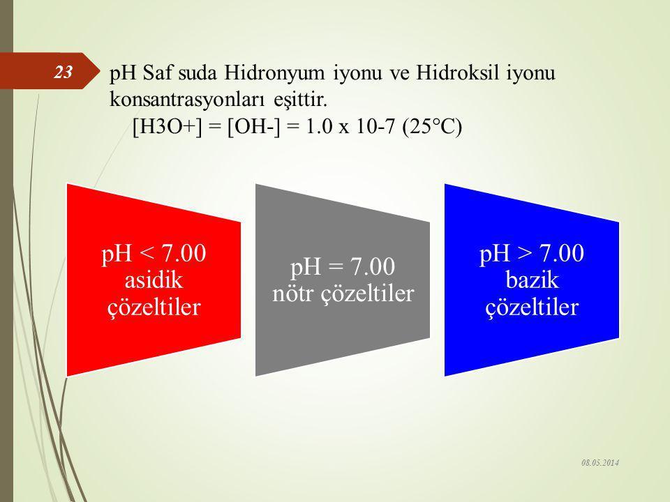 Ph Nedir? pH, bir çözeltinin asitlik veya bazlık derecesini tarif eden ölçü birimidir. 0'dan 14'e kadar olan bir skalada ölçülür. pH teriminde p; eksi