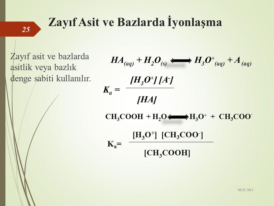pH Hesaplamaları Kuvvetli Asit ve Bazlarda Kuvvetli asitlerde pH direkt kuvvetli asitten gelen H + iyonu konsantrasyonu kullanarak hesaplanır. Burada