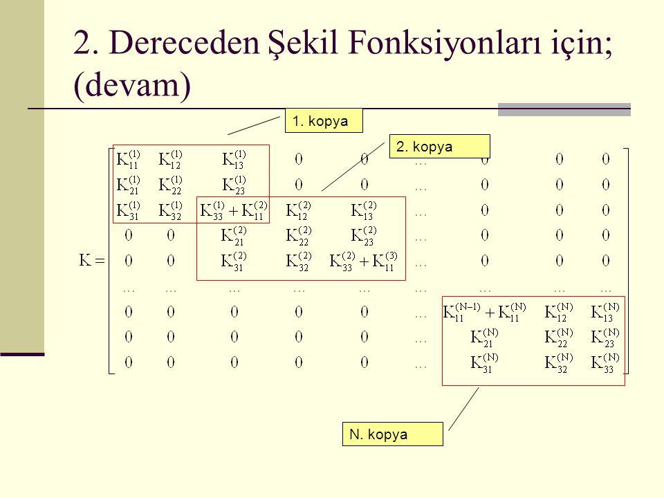2. Dereceden Şekil Fonksiyonları için; (devam) 1. kopya 2. kopya N. kopya