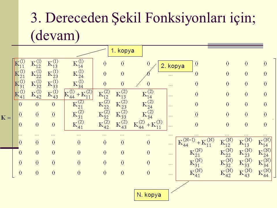 3. Dereceden Şekil Fonksiyonları için; (devam) 1. kopya 2. kopya N. kopya