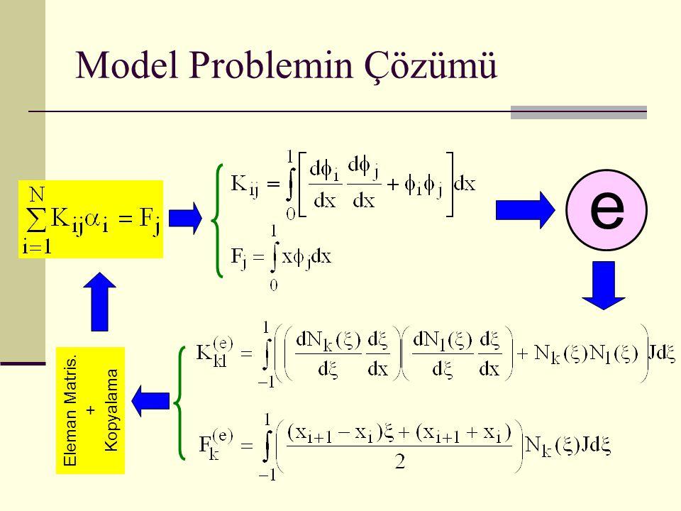 Model Problemin Çözümü e Eleman Matris. + Kopyalama