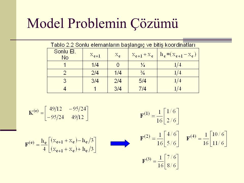 Model Problemin Çözümü