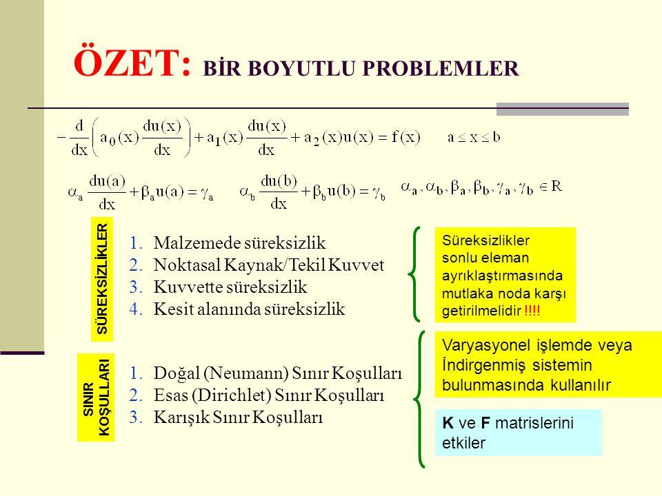 ÖZET: BİR BOYUTLU PROBLEMLER 1.Malzemede süreksizlik 2.Noktasal Kaynak/Tekil Kuvvet 3.Kuvvette süreksizlik 4.Kesit alanında süreksizlik Süreksizlikler