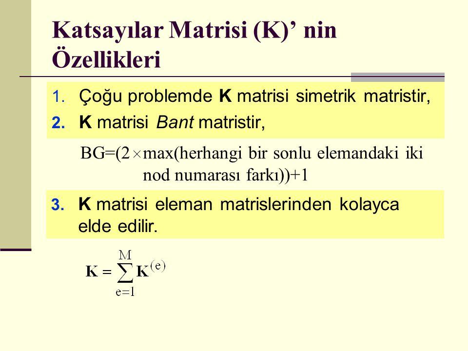 Katsayılar Matrisi (K)' nin Özellikleri 1. Çoğu problemde K matrisi simetrik matristir, 2. K matrisi Bant matristir, 3. K matrisi eleman matrislerinde
