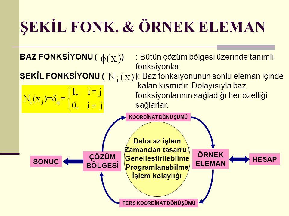 ŞEKİL FONK. & ÖRNEK ELEMAN BAZ FONKSİYONU ( ): Bütün çözüm bölgesi üzerinde tanımlı fonksiyonlar. ŞEKİL FONKSİYONU ( ): Baz fonksiyonunun sonlu eleman
