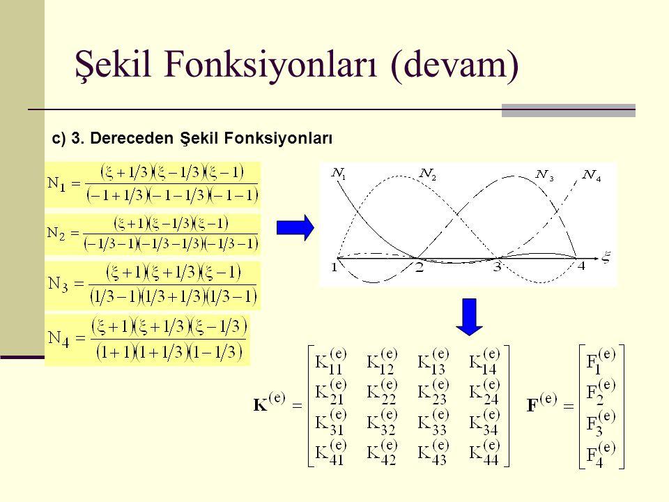 Şekil Fonksiyonları (devam) c) 3. Dereceden Şekil Fonksiyonları