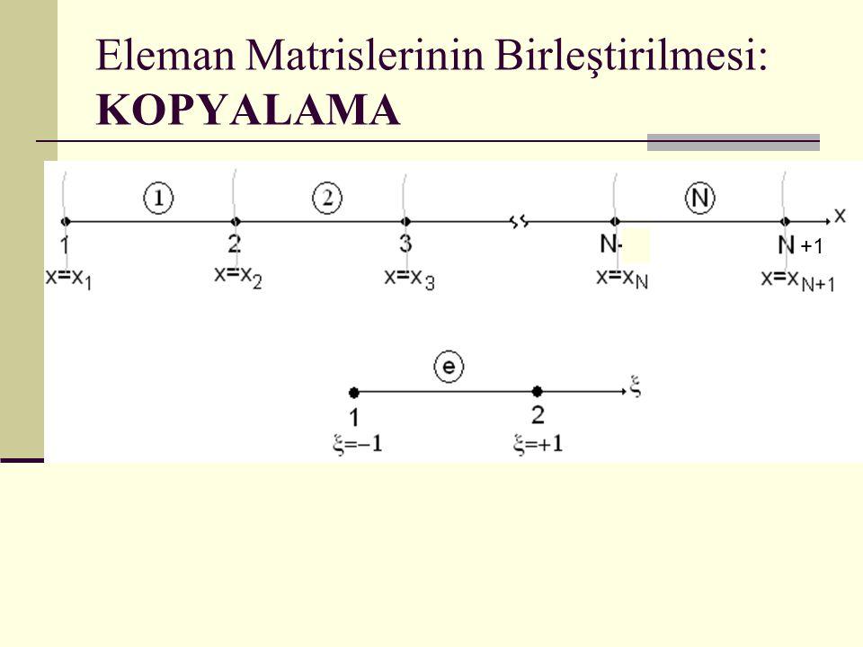 Eleman Matrislerinin Birleştirilmesi: KOPYALAMA +1