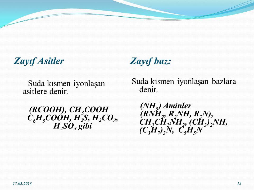 Kuvvetli Asit Kuvvetli baz Suda tamamen iyonlaşan asitlere kuvvetli asit denir. HCl, HBr, HI, HF, HCN, HNO 3, H 2 SO 4 Suda tamamen iyonlaşan iyonlaşa