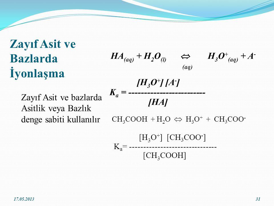 pH Hesaplamaları Kuvvetli Asit ve Bazlarda Zayıf Asit ve Bazlarda Kuvvetli Asitlerde pH direkt kuvvetli asitten gelen H + iyonu konsantrasyonu kullana