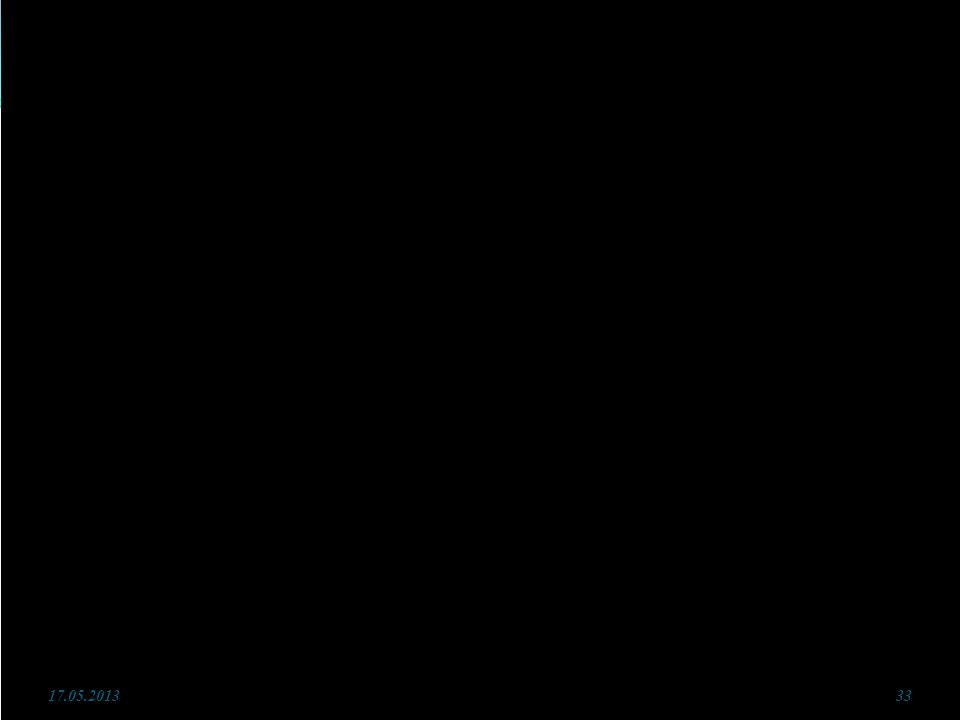 17.05.201332