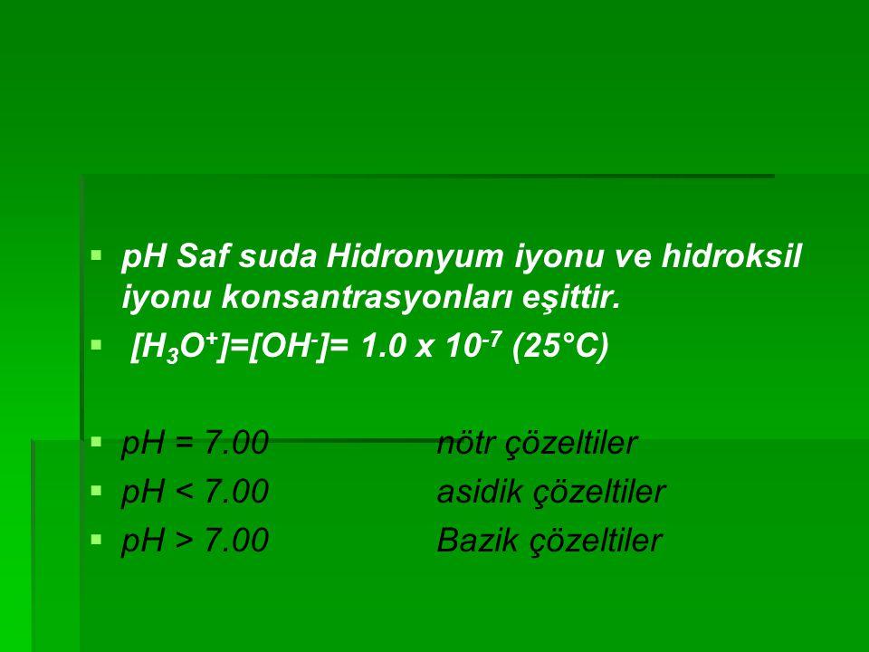   pH Saf suda Hidronyum iyonu ve hidroksil iyonu konsantrasyonları eşittir.   [H 3 O + ]=[OH - ]= 1.0 x 10 -7 (25°C)   pH = 7.00nötr çözeltiler