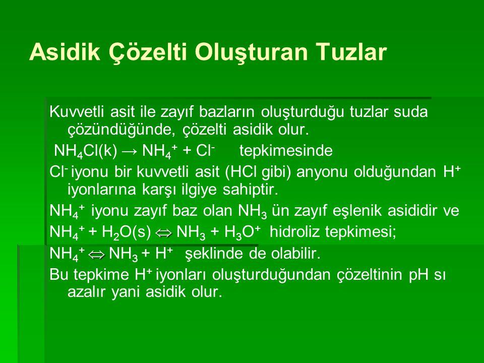 Asidik Çözelti Oluşturan Tuzlar Kuvvetli asit ile zayıf bazların oluşturduğu tuzlar suda çözündüğünde, çözelti asidik olur. NH 4 Cl(k) → NH 4 + + Cl -