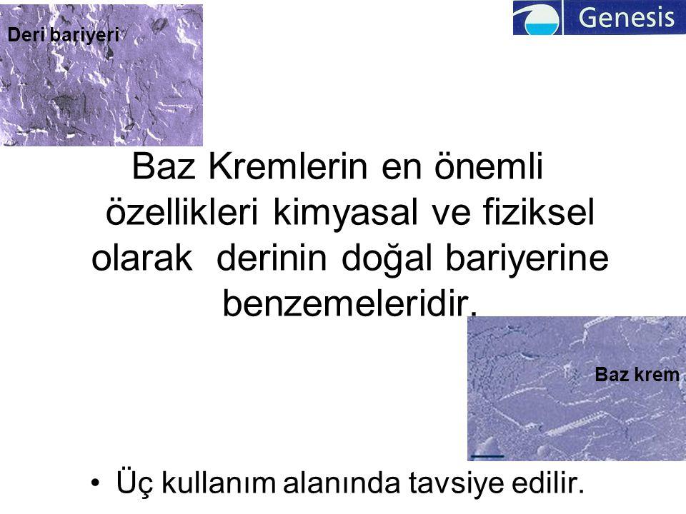 Baz Kremlerin en önemli özellikleri kimyasal ve fiziksel olarak derinin doğal bariyerine benzemeleridir. Üç kullanım alanında tavsiye edilir. Deri bar