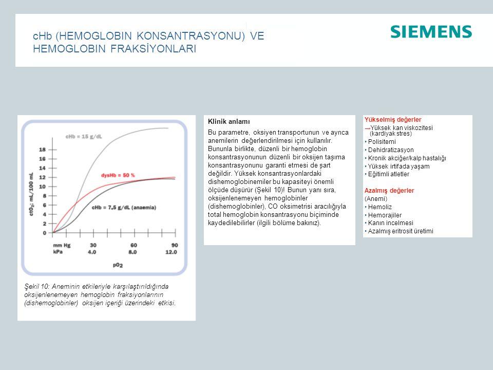 cHb (HEMOGLOBIN KONSANTRASYONU) VE HEMOGLOBIN FRAKSİYONLARI Şekil 10: Aneminin etkileriyle karşılaştırıldığında oksijenlenemeyen hemoglobin fraksiyonl