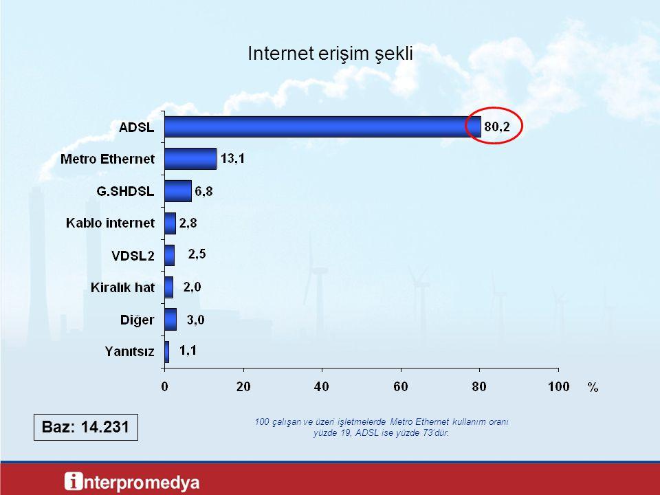 11 Internet erişim şekli Baz: 14.231 100 çalışan ve üzeri işletmelerde Metro Ethernet kullanım oranı yüzde 19, ADSL ise yüzde 73'dür.